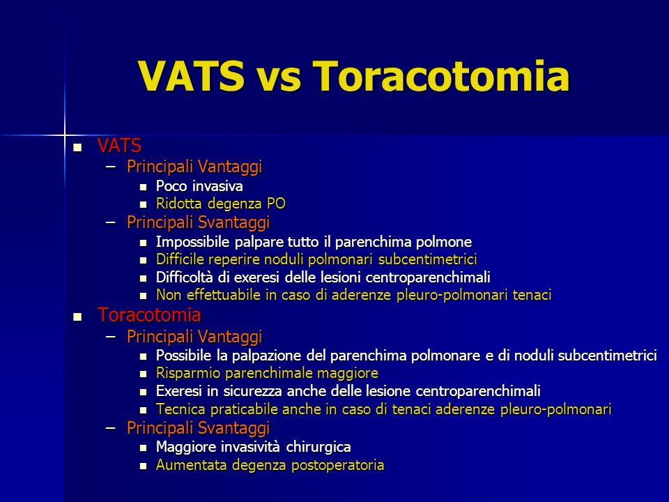 VATS vs Toracotomia VATS Toracotomia Principali Vantaggi