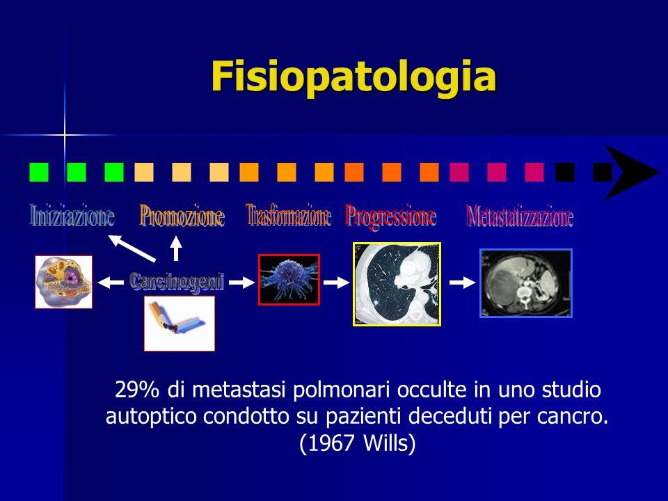 Fisiopatologia Iniziazione. Promozione. Trasformazione. Progressione. Metastatizzazione. Carcinogeni.
