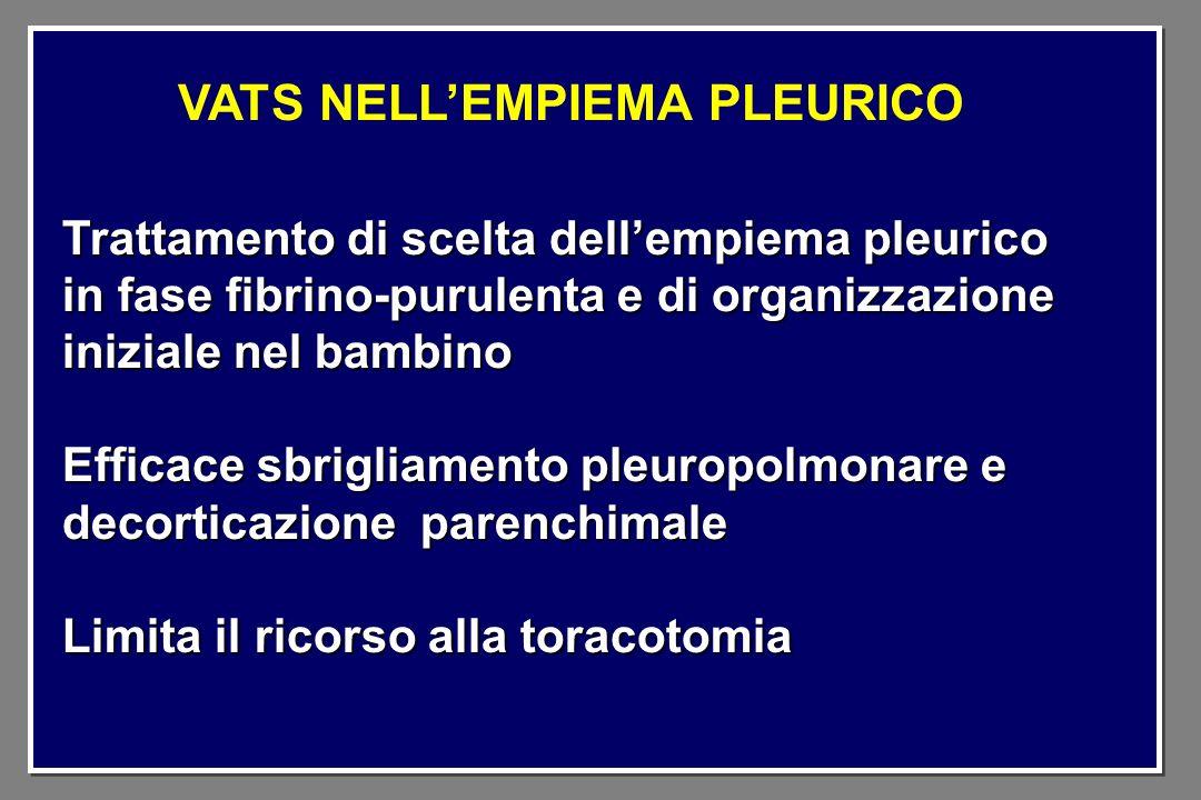 VATS NELL'EMPIEMA PLEURICO