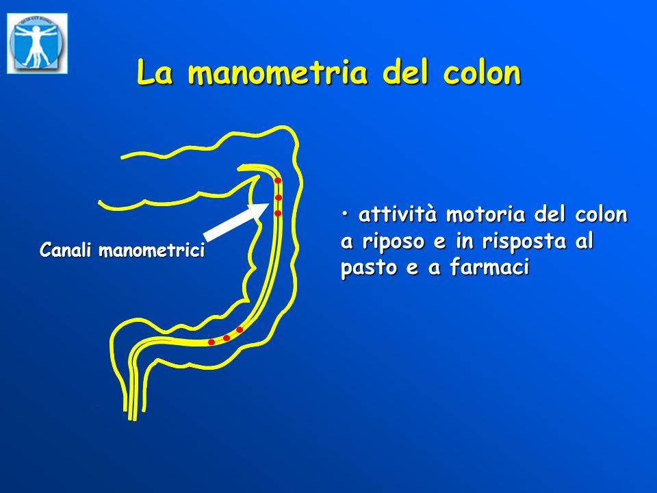 La manometria del colon