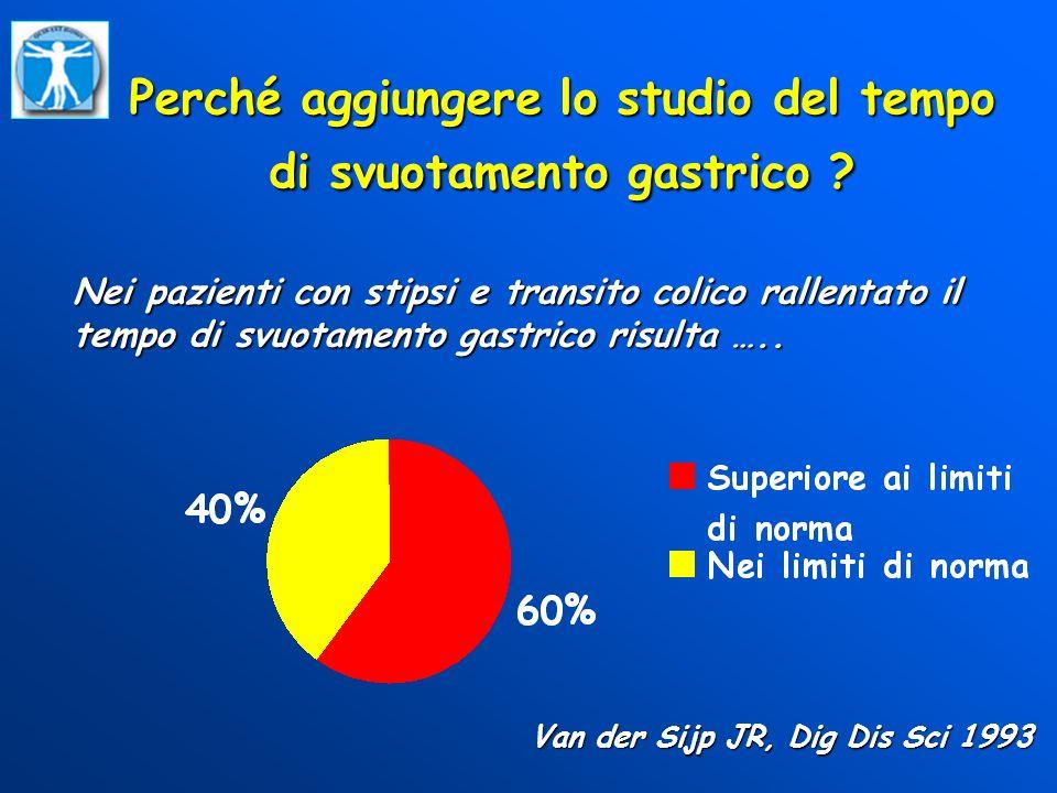 Perché aggiungere lo studio del tempo di svuotamento gastrico
