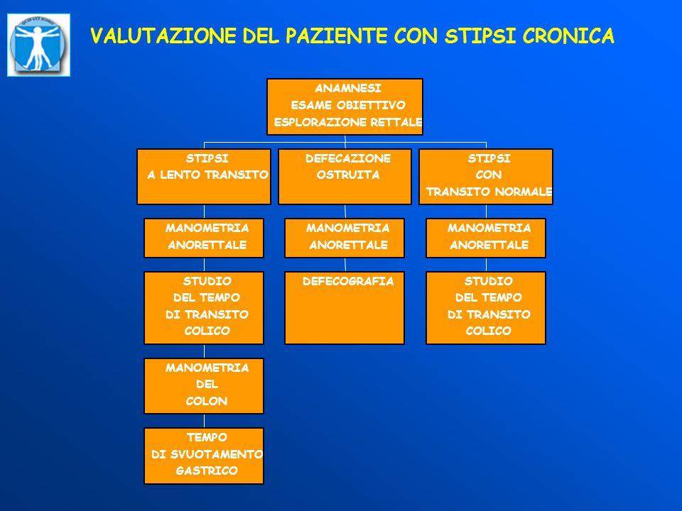 VALUTAZIONE DEL PAZIENTE CON STIPSI CRONICA