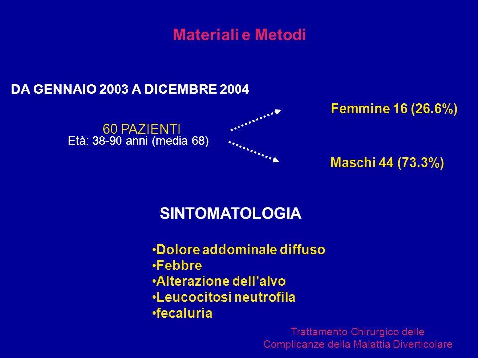 Trattamento Chirurgico delle Complicanze della Malattia Diverticolare