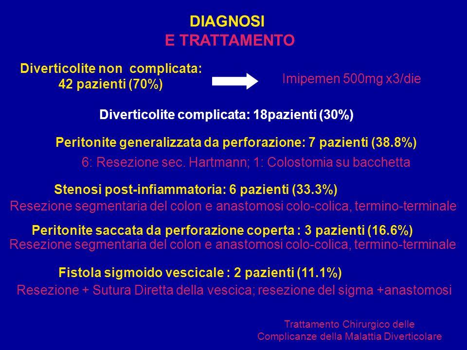 DIAGNOSI E TRATTAMENTO