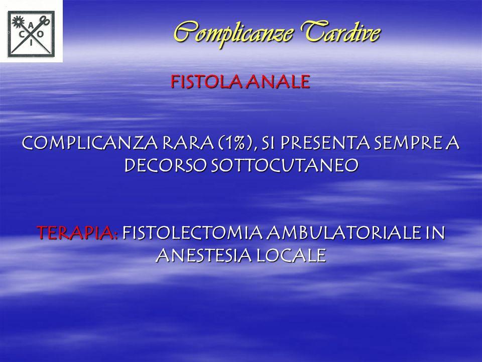 Complicanze Tardive FISTOLA ANALE