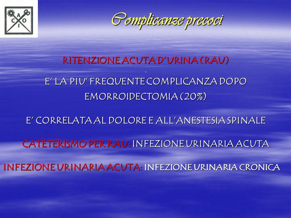 Complicanze precoci RITENZIONE ACUTA D'URINA (RAU)