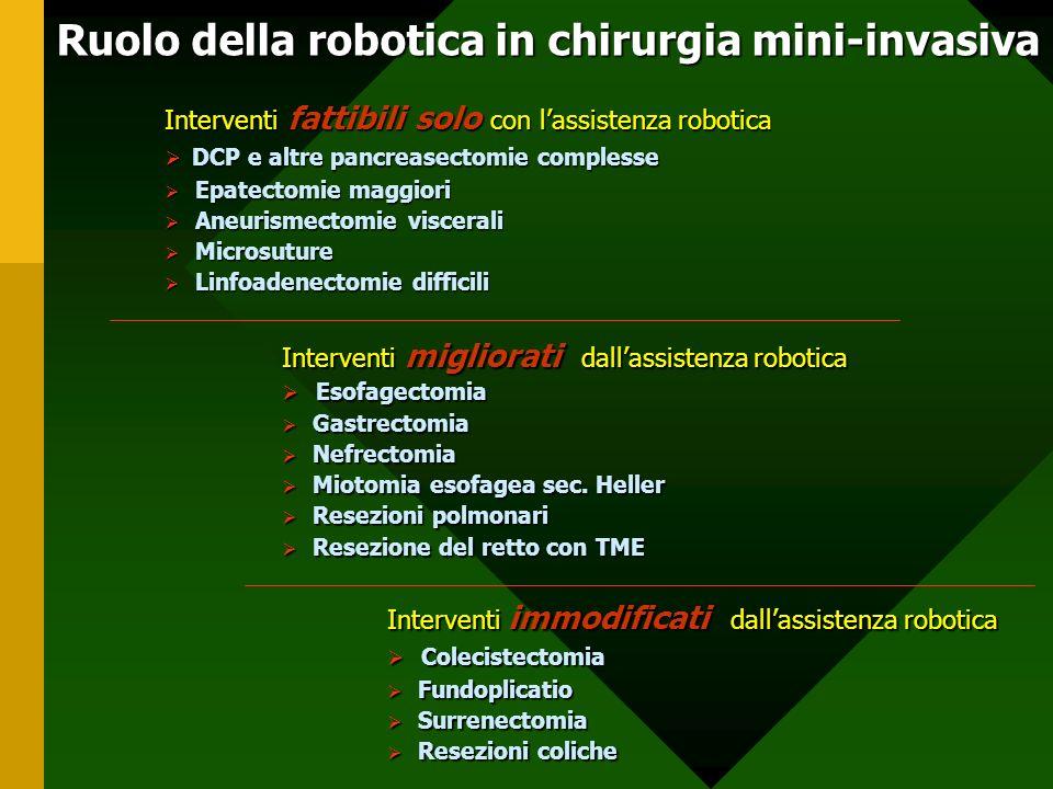 Ruolo della robotica in chirurgia mini-invasiva