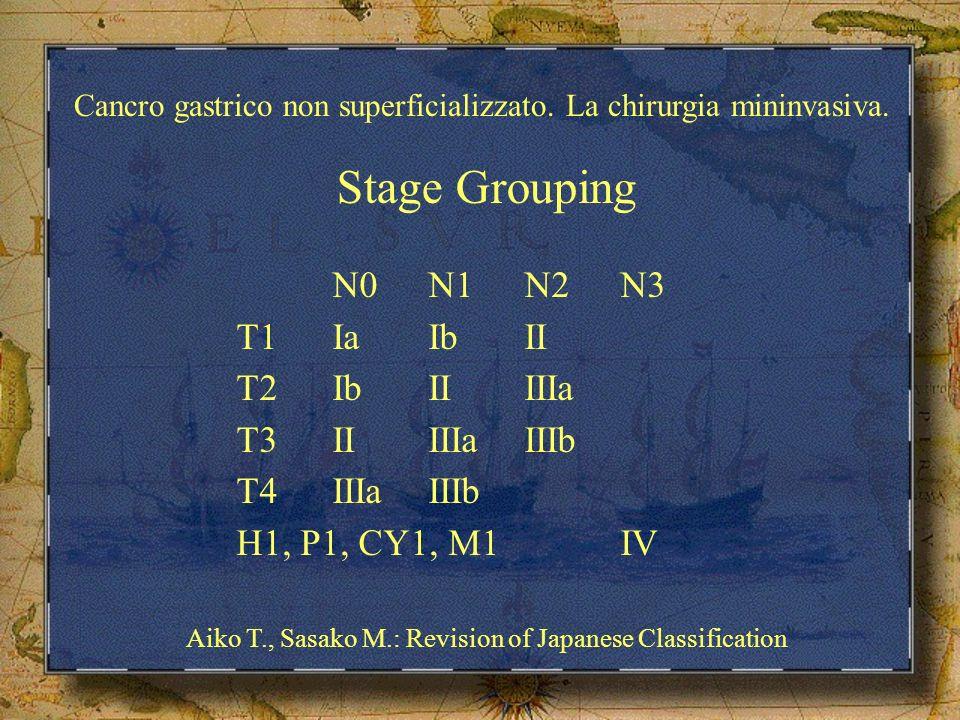 Stage Grouping N0 N1 N2 N3 T1 Ia Ib II T2 Ib II IIIa T3 II IIIa IIIb