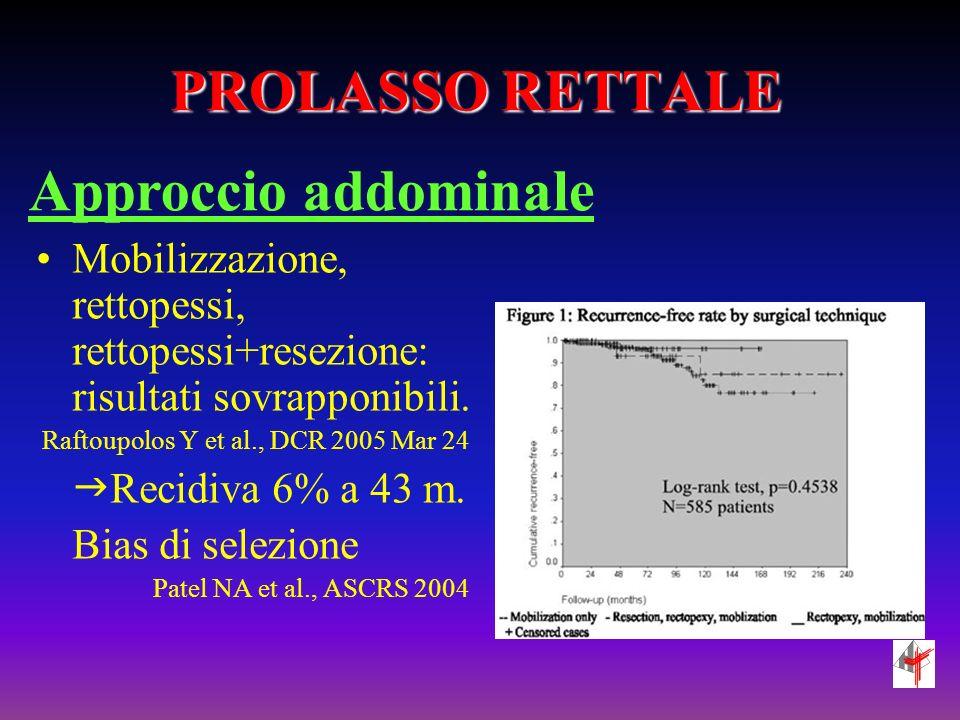 PROLASSO RETTALE Approccio addominale