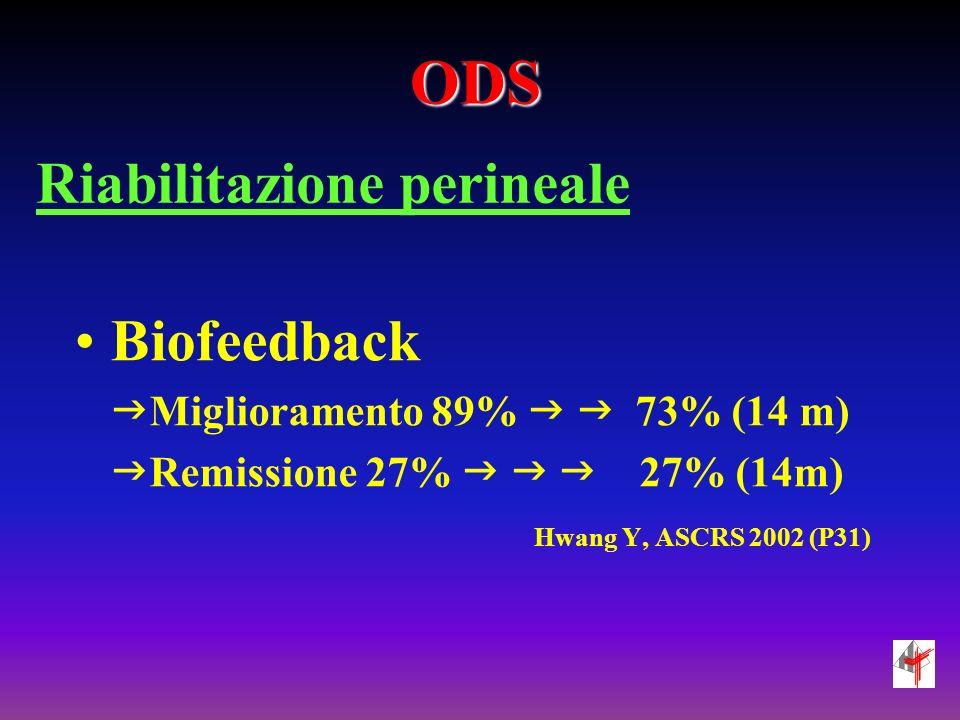 ODS Riabilitazione perineale Biofeedback
