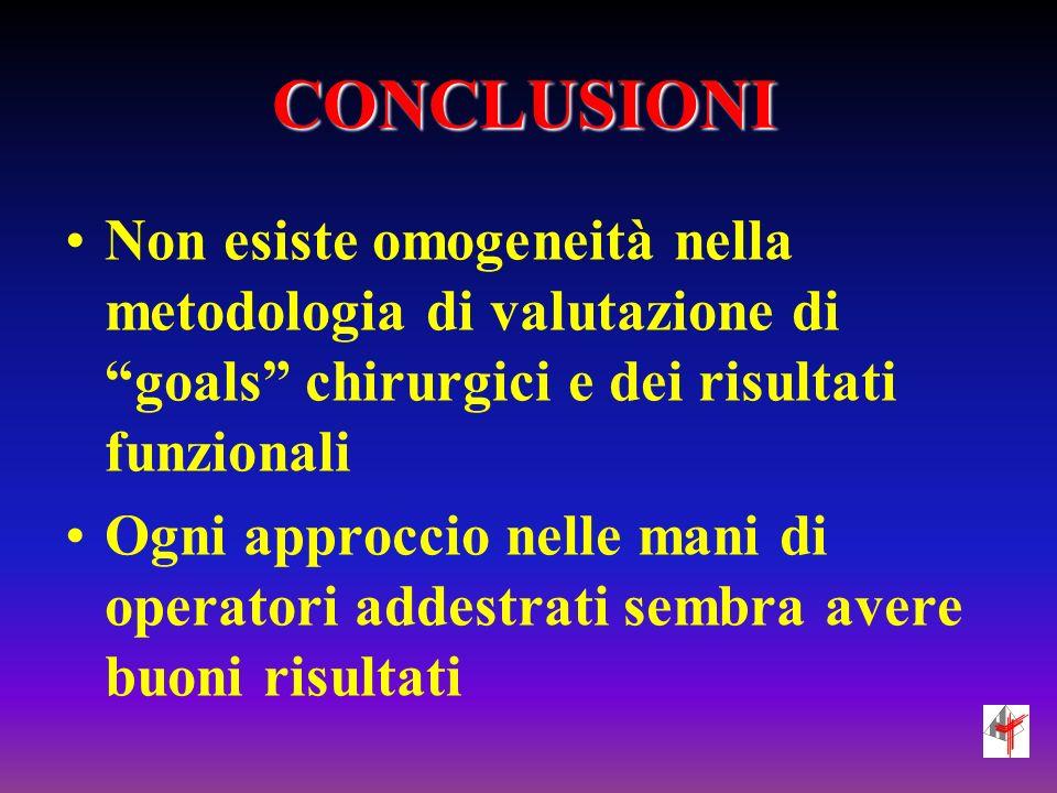 CONCLUSIONI Non esiste omogeneità nella metodologia di valutazione di goals chirurgici e dei risultati funzionali.