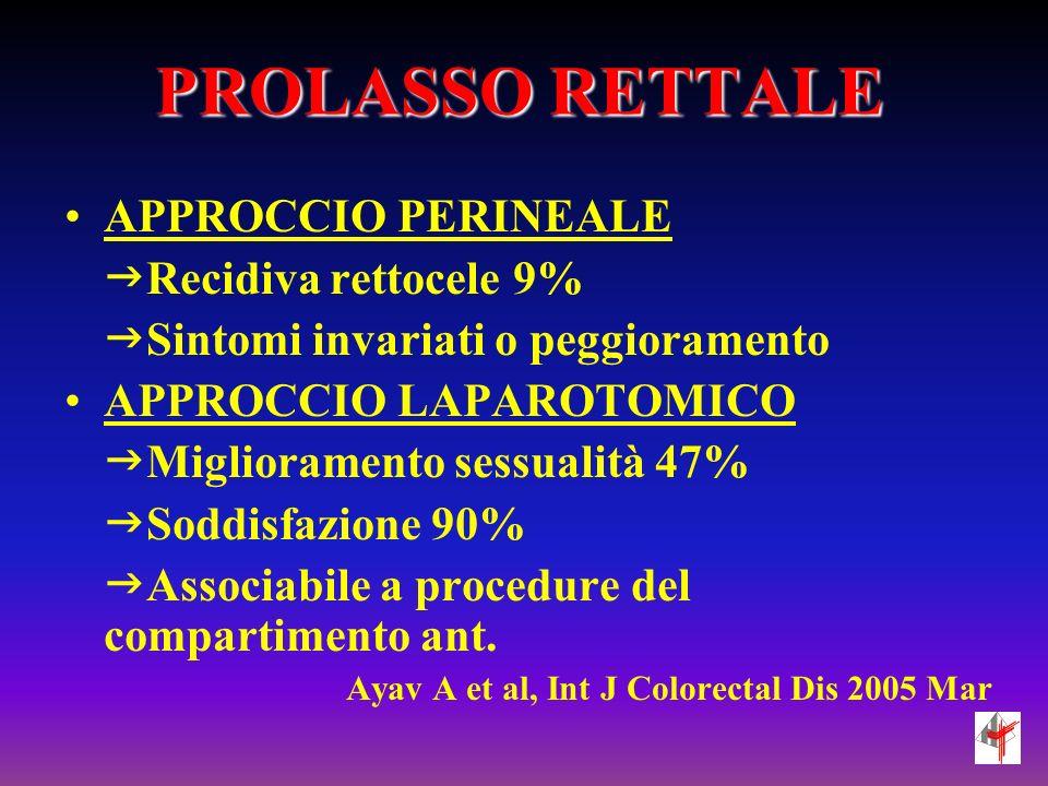 PROLASSO RETTALE APPROCCIO PERINEALE Recidiva rettocele 9%
