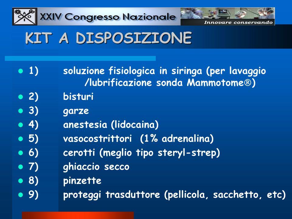 KIT A DISPOSIZIONE 1) soluzione fisiologica in siringa (per lavaggio /lubrificazione sonda Mammotome)