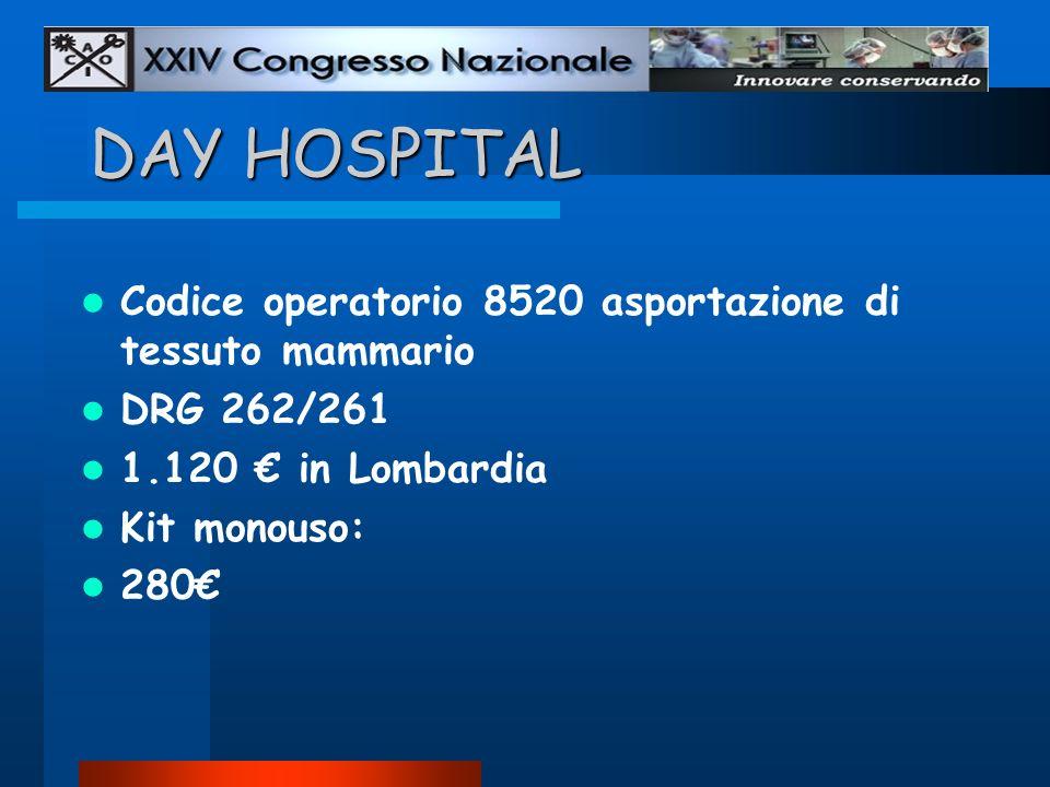 DAY HOSPITAL Codice operatorio 8520 asportazione di tessuto mammario