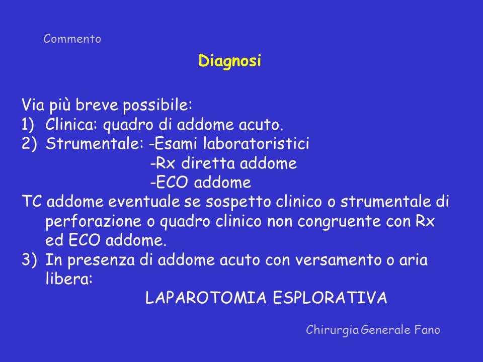 Via più breve possibile: Clinica: quadro di addome acuto.