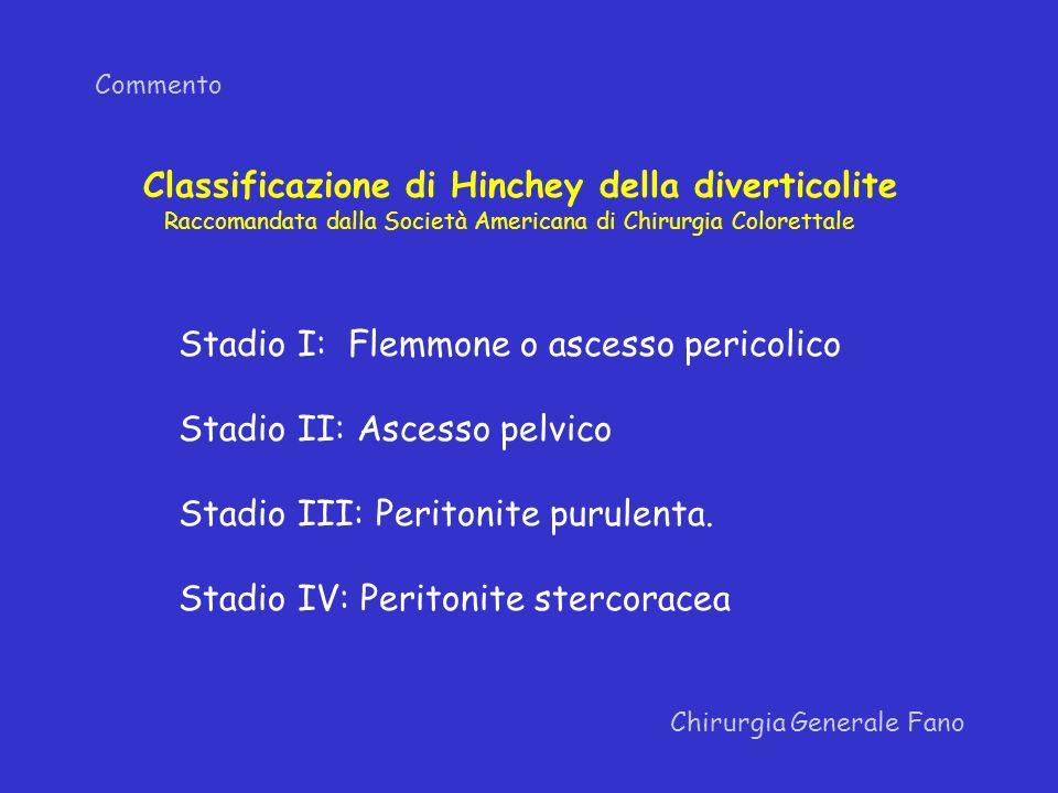 Classificazione di Hinchey della diverticolite