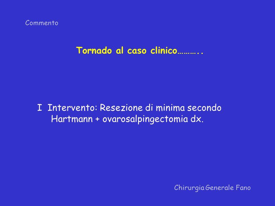 Tornado al caso clinico………..