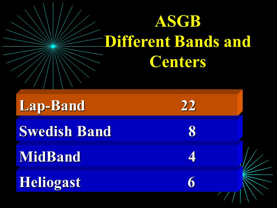 Different Bands and Centers