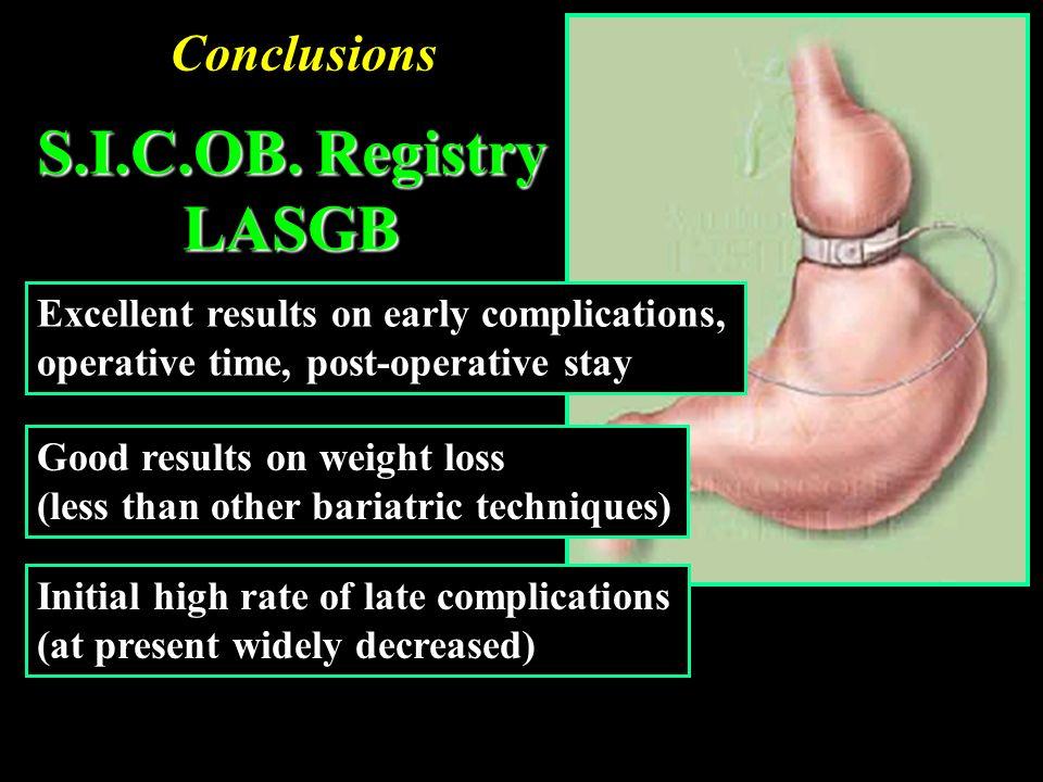 S.I.C.OB. Registry LASGB Conclusions