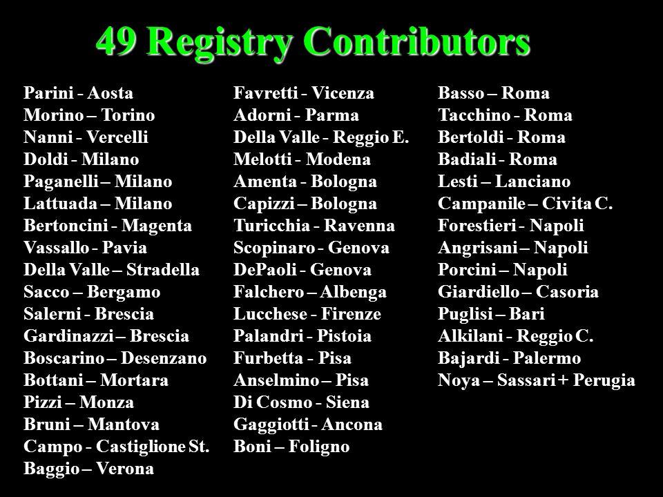 49 Registry Contributors