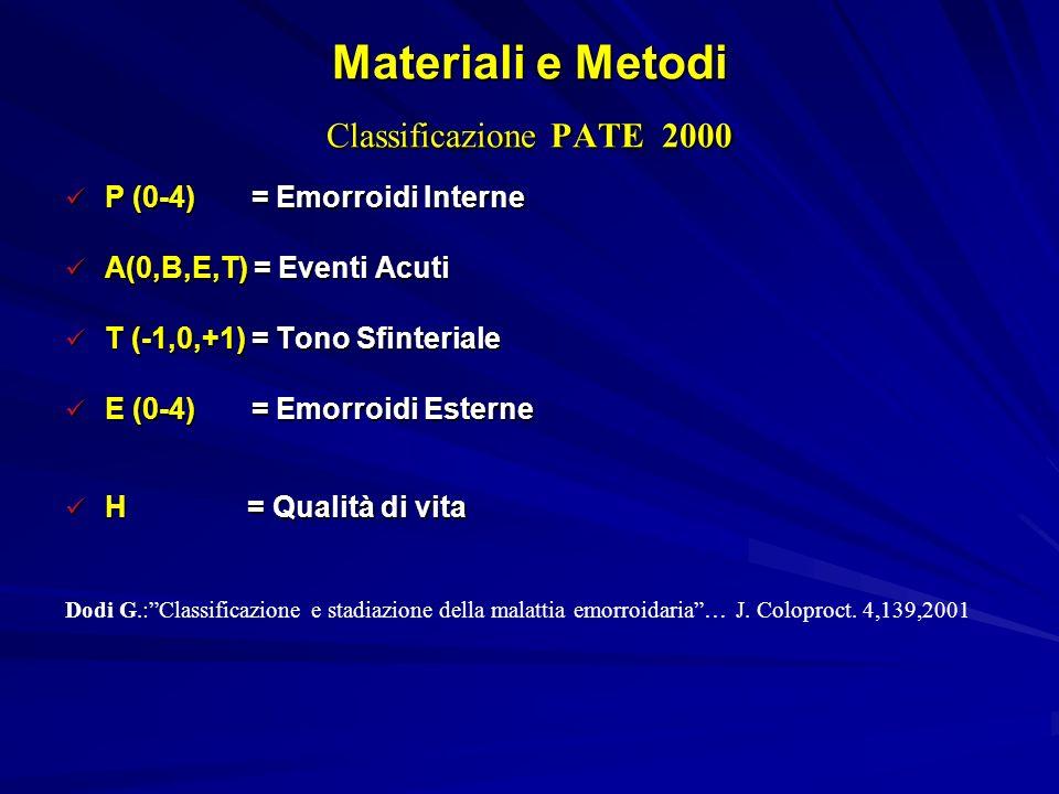 Materiali e Metodi Classificazione PATE 2000