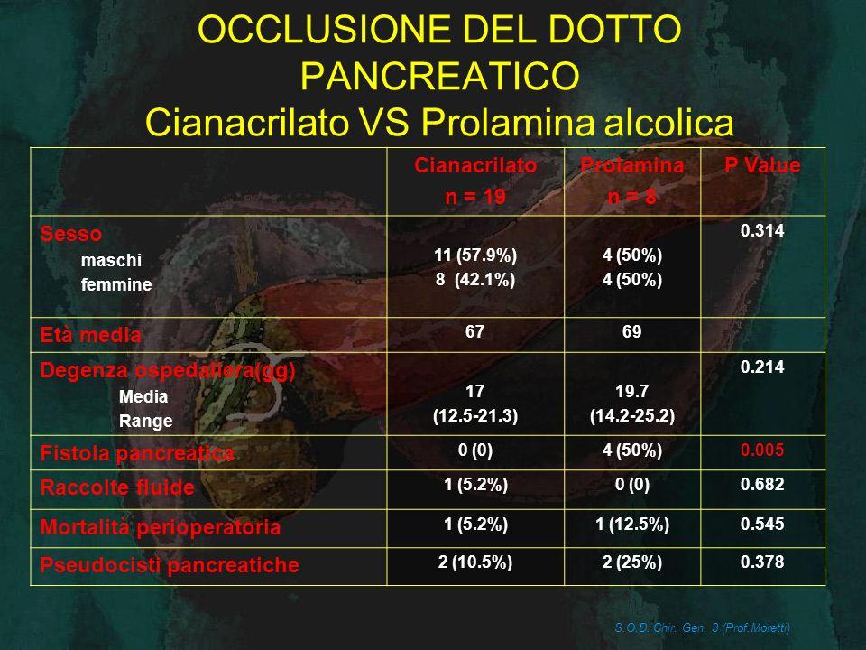 OCCLUSIONE DEL DOTTO PANCREATICO Cianacrilato VS Prolamina alcolica