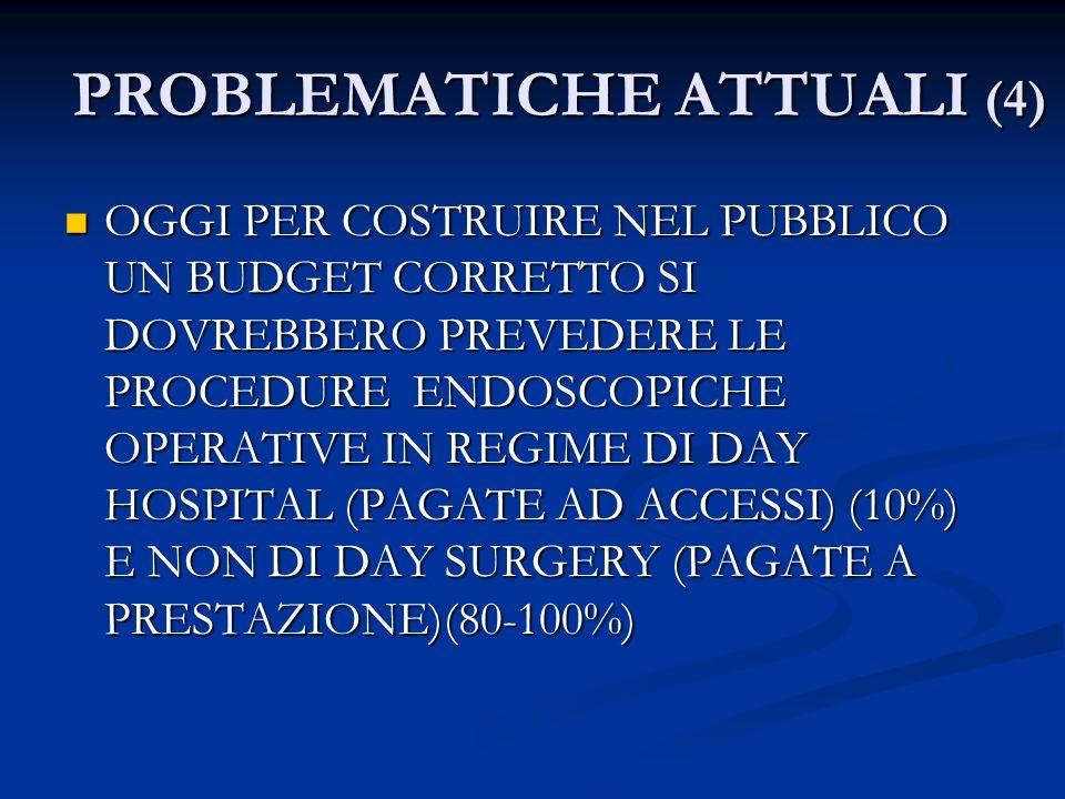 PROBLEMATICHE ATTUALI (4)