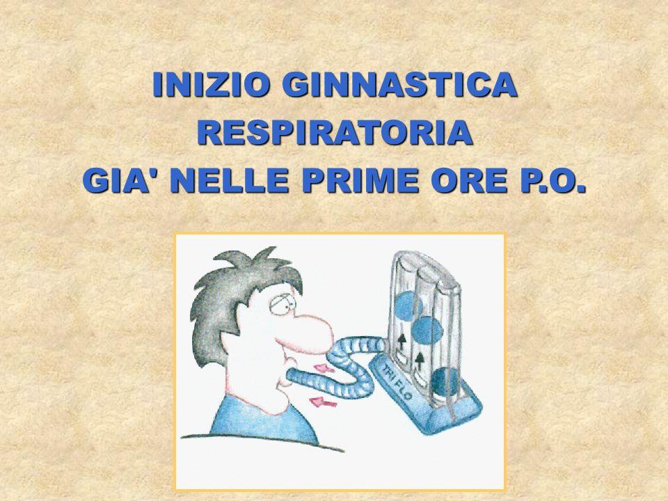 INIZIO GINNASTICA RESPIRATORIA GIA NELLE PRIME ORE P.O.
