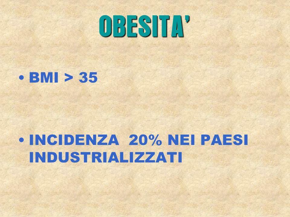 OBESITA BMI > 35 INCIDENZA 20% NEI PAESI INDUSTRIALIZZATI