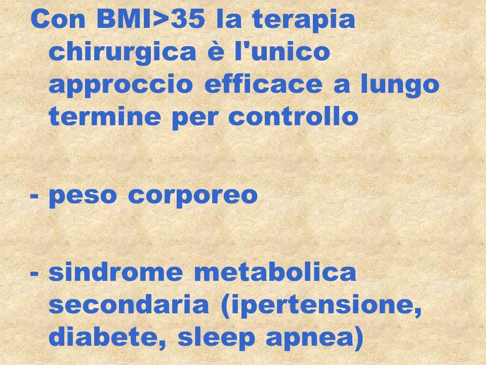 Con BMI>35 la terapia chirurgica è l unico approccio efficace a lungo termine per controllo