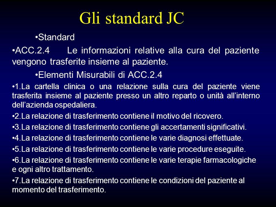 Gli standard JC Standard