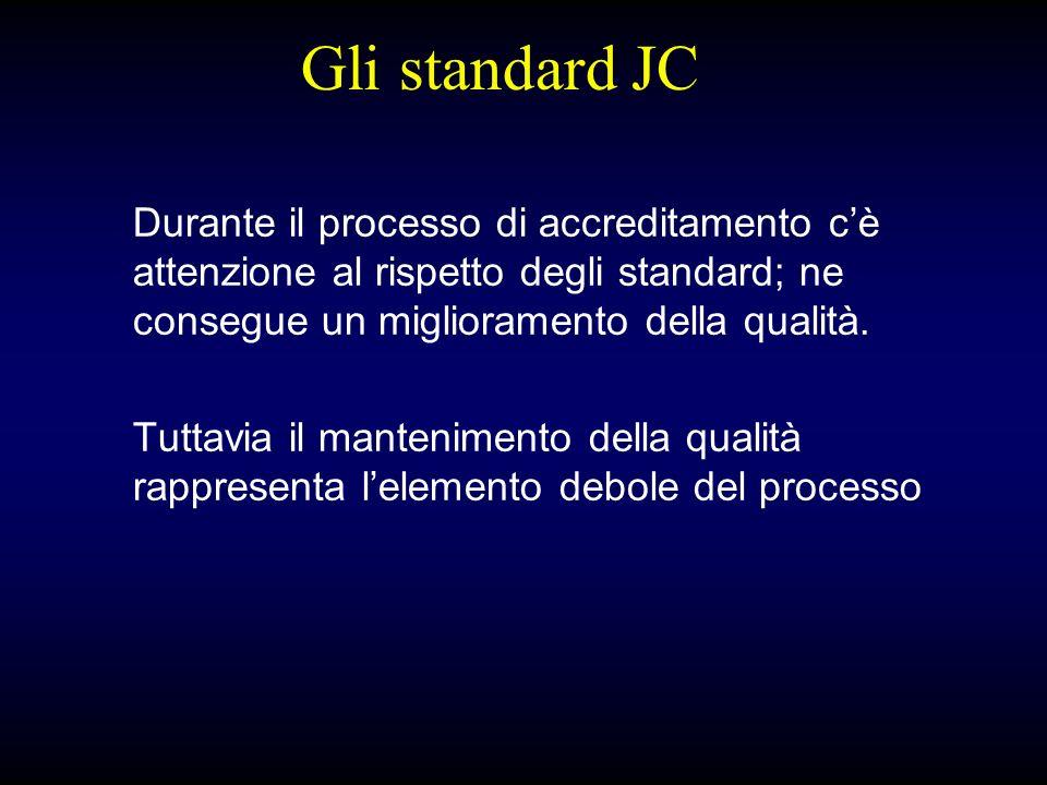 Gli standard JC Durante il processo di accreditamento c'è attenzione al rispetto degli standard; ne consegue un miglioramento della qualità.