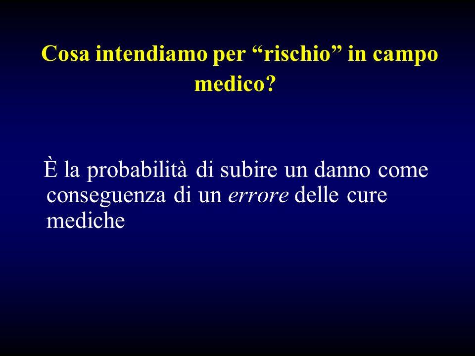Cosa intendiamo per rischio in campo medico