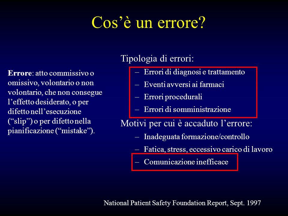 Cos'è un errore Tipologia di errori: