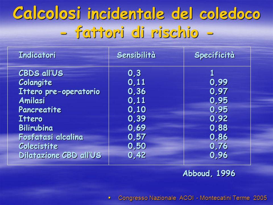 Calcolosi incidentale del coledoco - fattori di rischio -