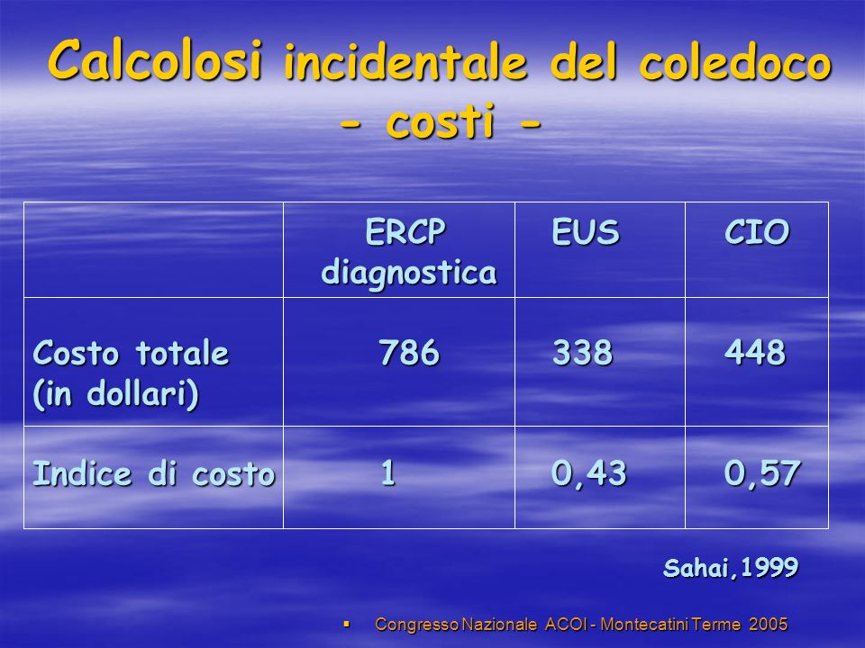 Calcolosi incidentale del coledoco - costi -