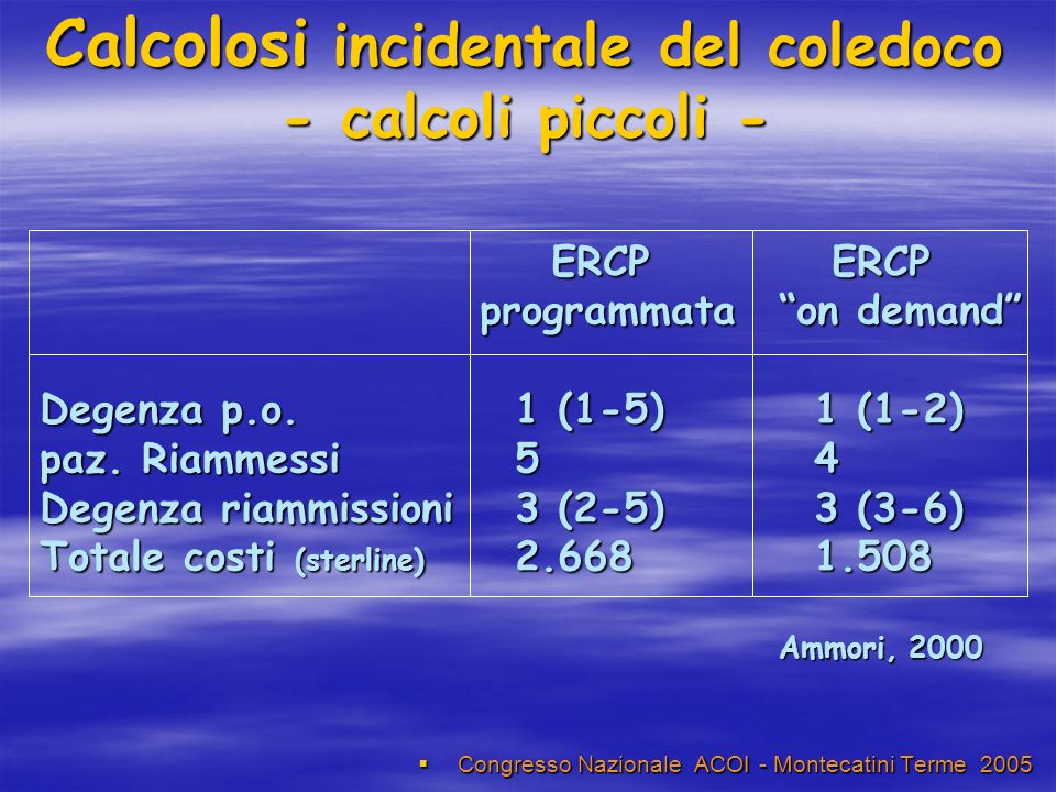 Calcolosi incidentale del coledoco - calcoli piccoli -