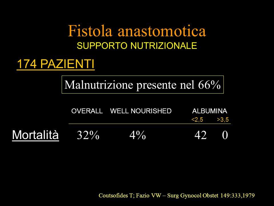 Fistola anastomotica SUPPORTO NUTRIZIONALE