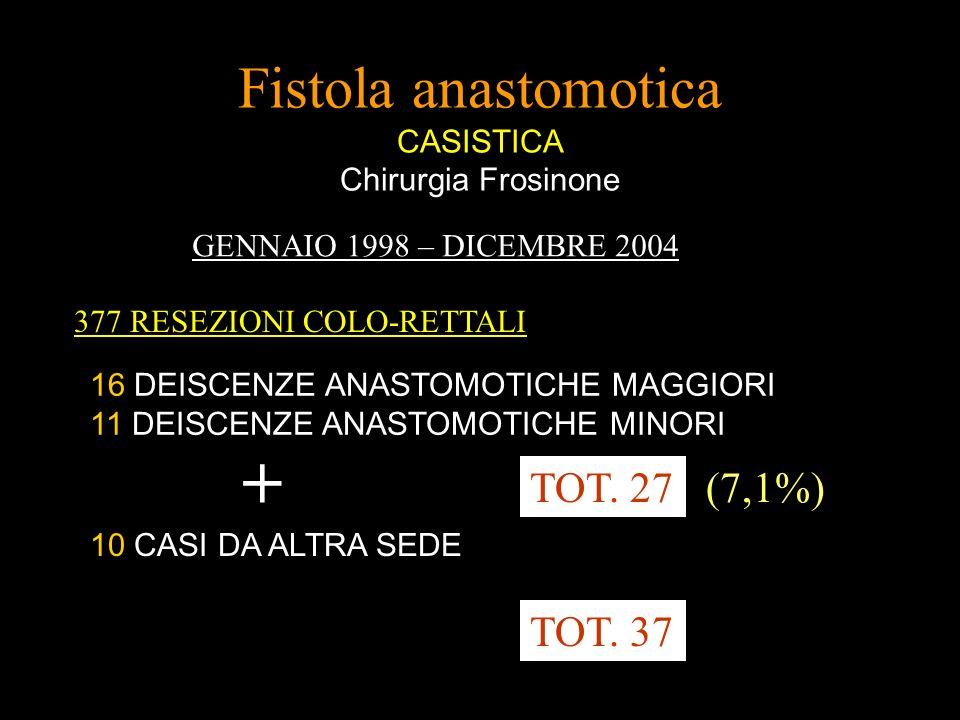 Fistola anastomotica CASISTICA Chirurgia Frosinone