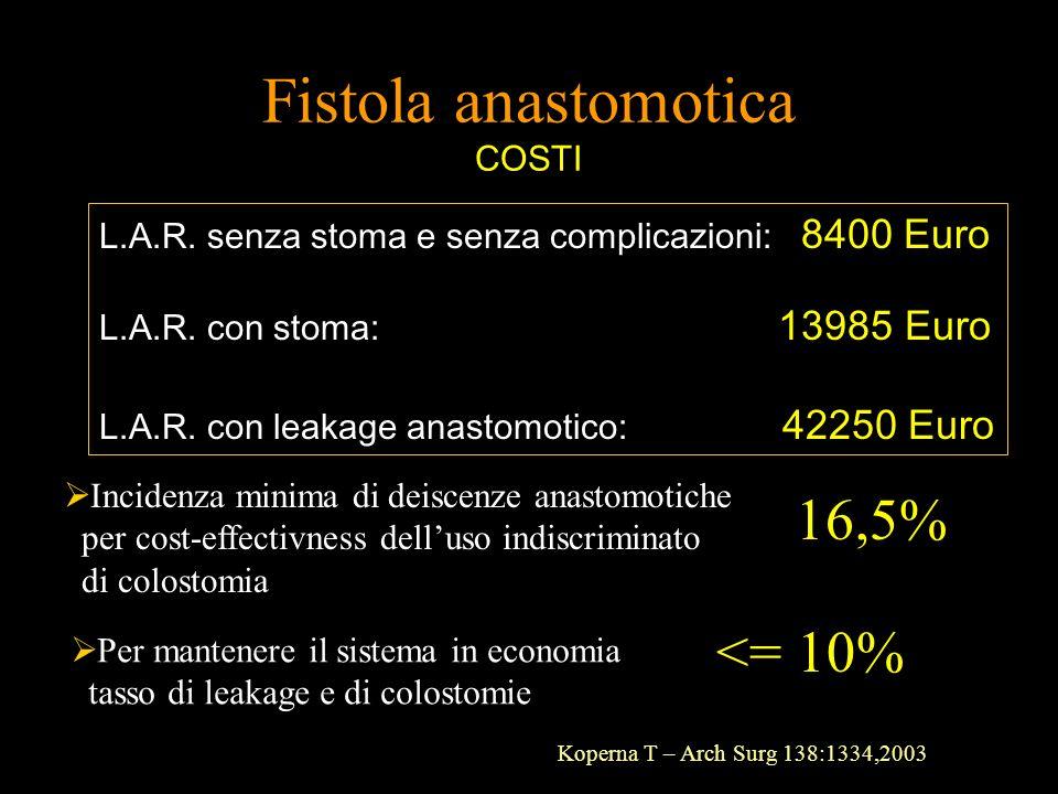 Fistola anastomotica COSTI