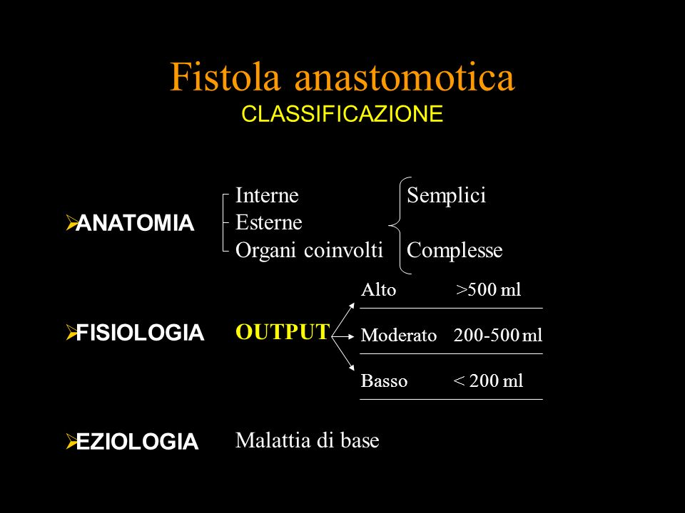Fistola anastomotica CLASSIFICAZIONE