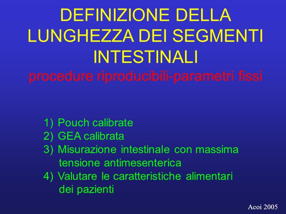 DEFINIZIONE DELLA LUNGHEZZA DEI SEGMENTI INTESTINALI procedure riproducibili-parametri fissi