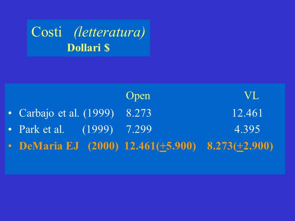 Costi (letteratura) Dollari $