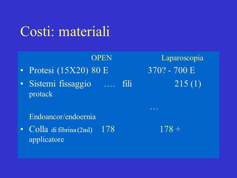 Costi: materiali Protesi (15X20) 80 E 370 - 700 E