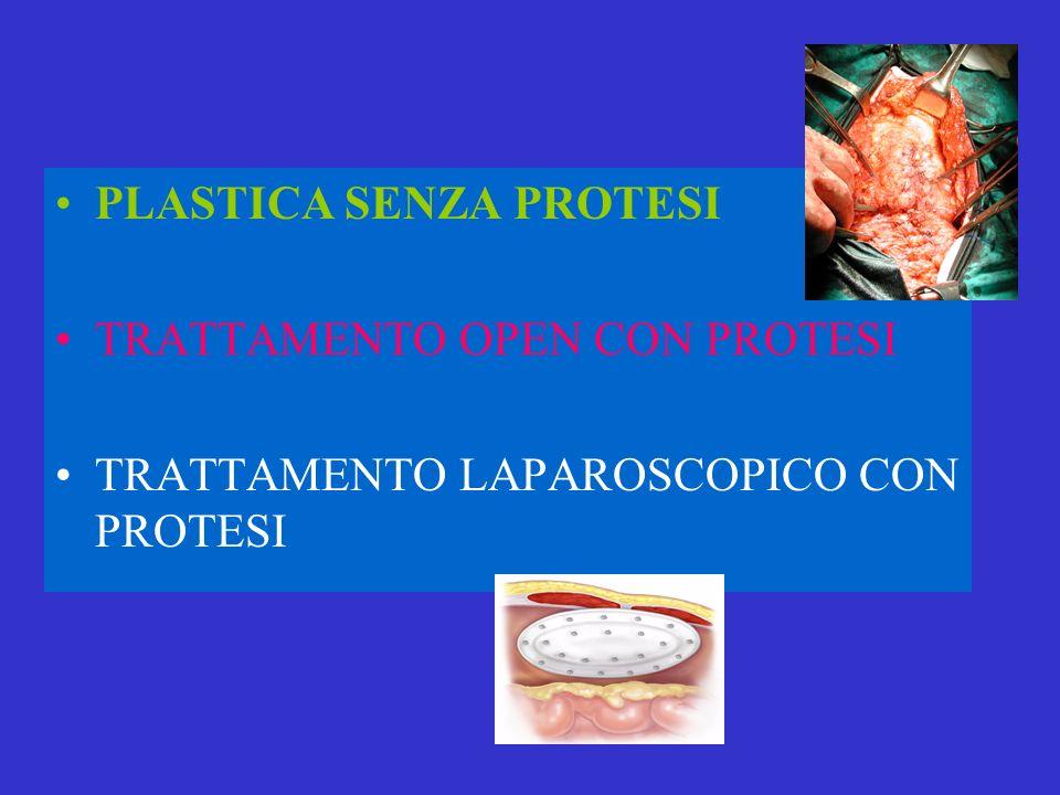 PLASTICA SENZA PROTESI