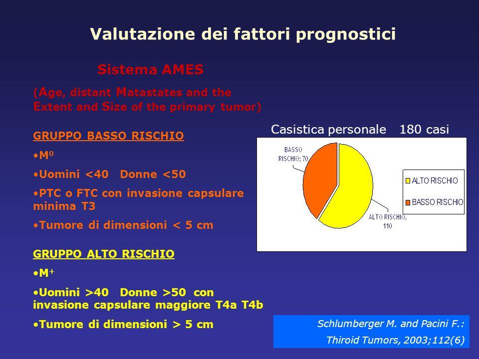 Valutazione dei fattori prognostici