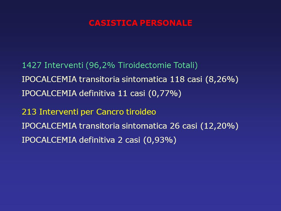 CASISTICA PERSONALE 1427 Interventi (96,2% Tiroidectomie Totali) IPOCALCEMIA transitoria sintomatica 118 casi (8,26%)