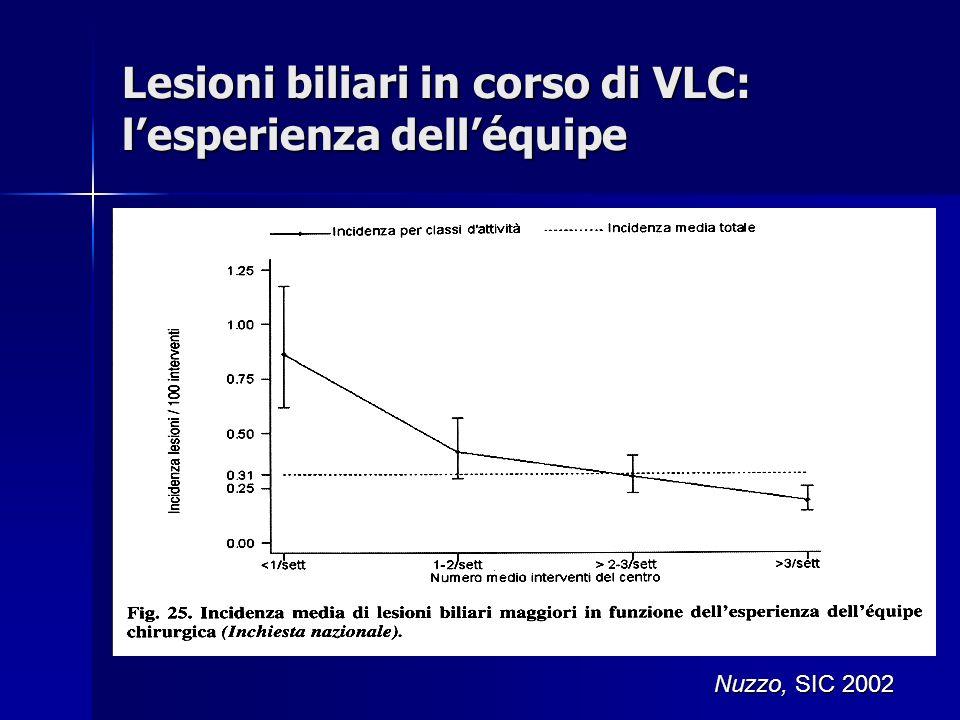 Lesioni biliari in corso di VLC: l'esperienza dell'équipe