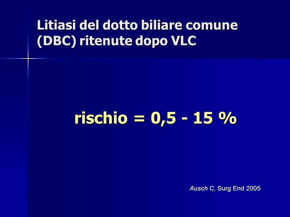 Litiasi del dotto biliare comune (DBC) ritenute dopo VLC