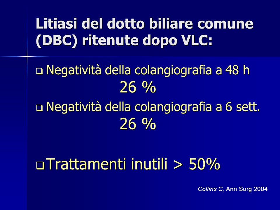 Litiasi del dotto biliare comune (DBC) ritenute dopo VLC: